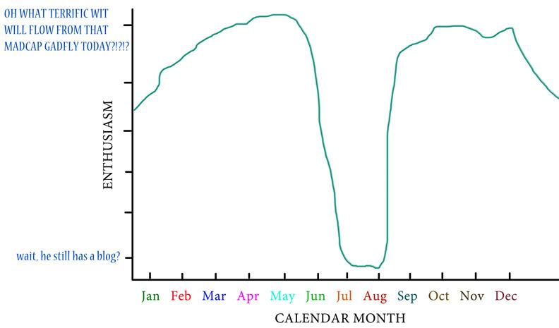 BlogEnthusiasmGraph(bl).jpg