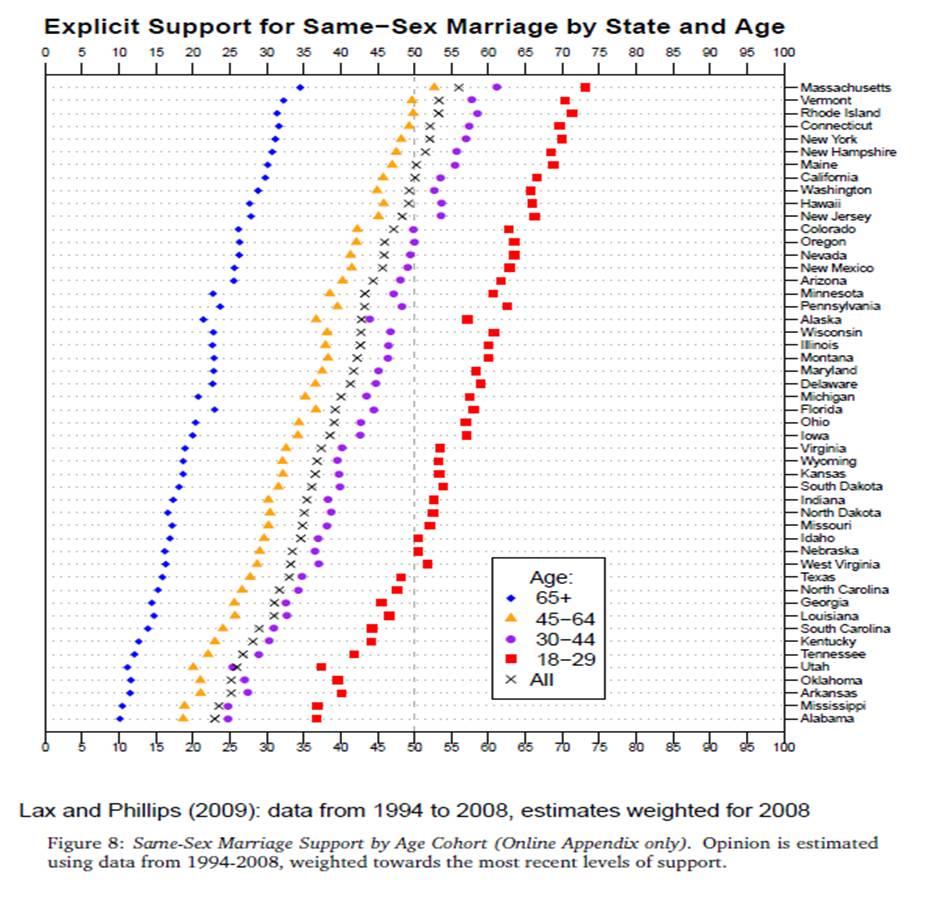 GayMarriageGraph.jpg