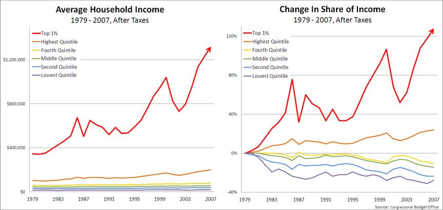 IncomeInequalityGraph(bl).jpg