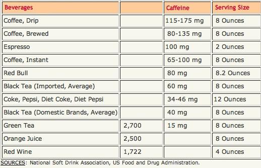 caffeine-chart.jpg