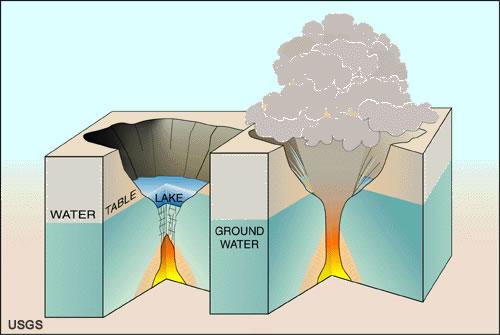kilauea-caldera-explosive-eruptions-lg.jpg